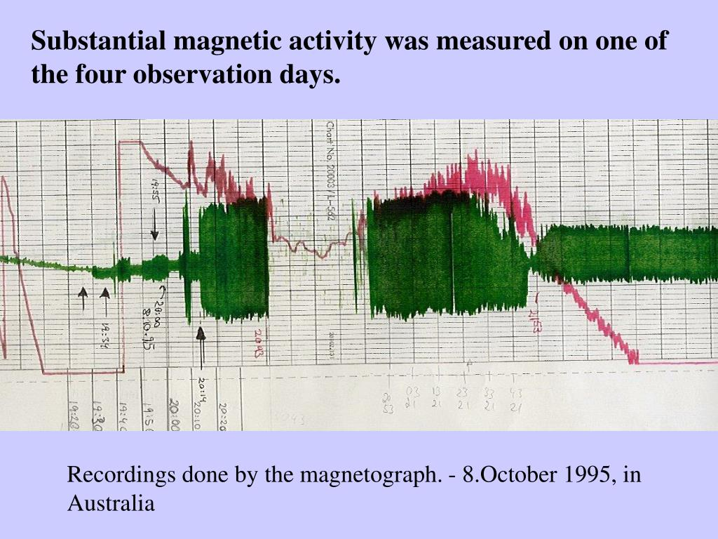 Substantial magnetic activity was measured on one of