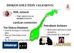 diskos solution 3 elements