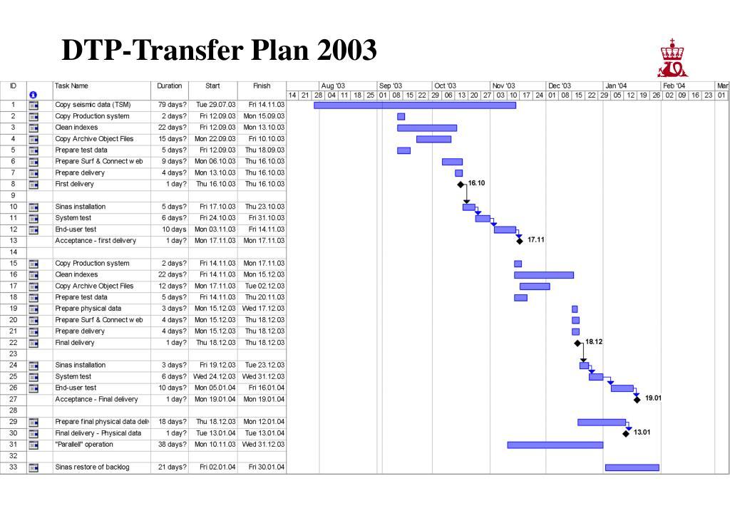 DTP-Transfer Plan 2003