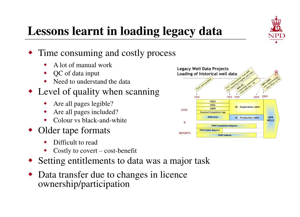 Lessons learnt in loading legacy data