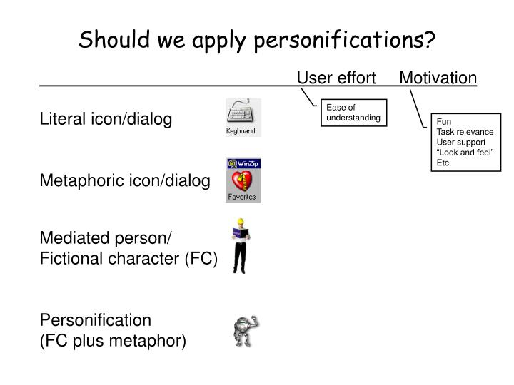Should we apply personifications?