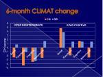 6 month climat change