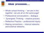 ideas processes