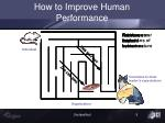 how to improve human performance