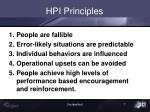 hpi principles