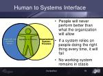human to systems interface