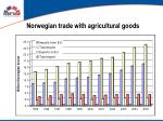 norwegian trade with agricultural goods