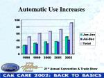 automatic use increases