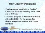 our charity programs