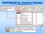 comtrade by country period8