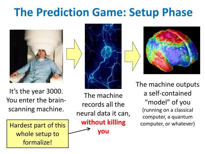 The Prediction Game: Setup Phase