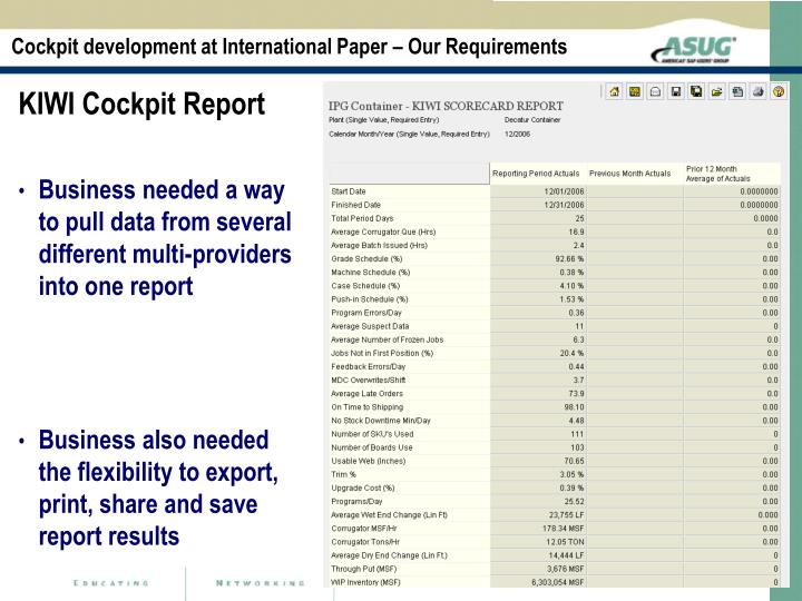 Cockpit development at International Paper – Our Requirements