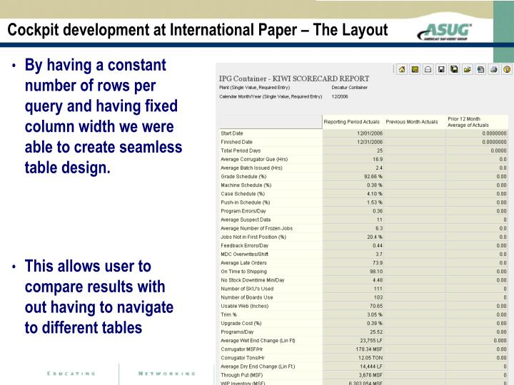 Cockpit development at International Paper – The Layout