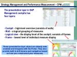 strategy management and performance measurement cpm