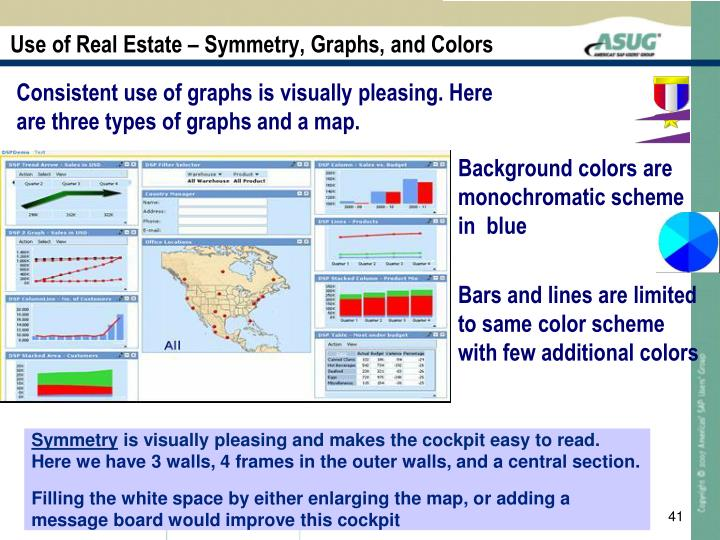 Use of Real Estate – Symmetry, Graphs, and Colors