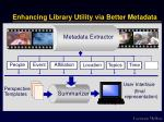 enhancing library utility via better metadata