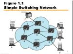 figure 1 1 simple switching network