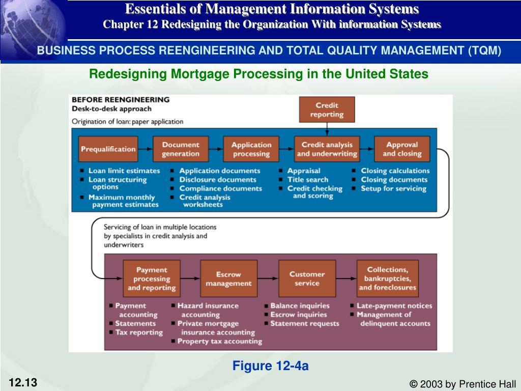 Essentials of Management Information Systems