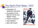the nazi s first steps 1923