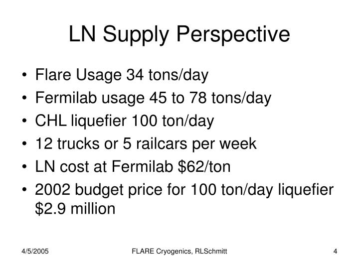 LN Supply Perspective