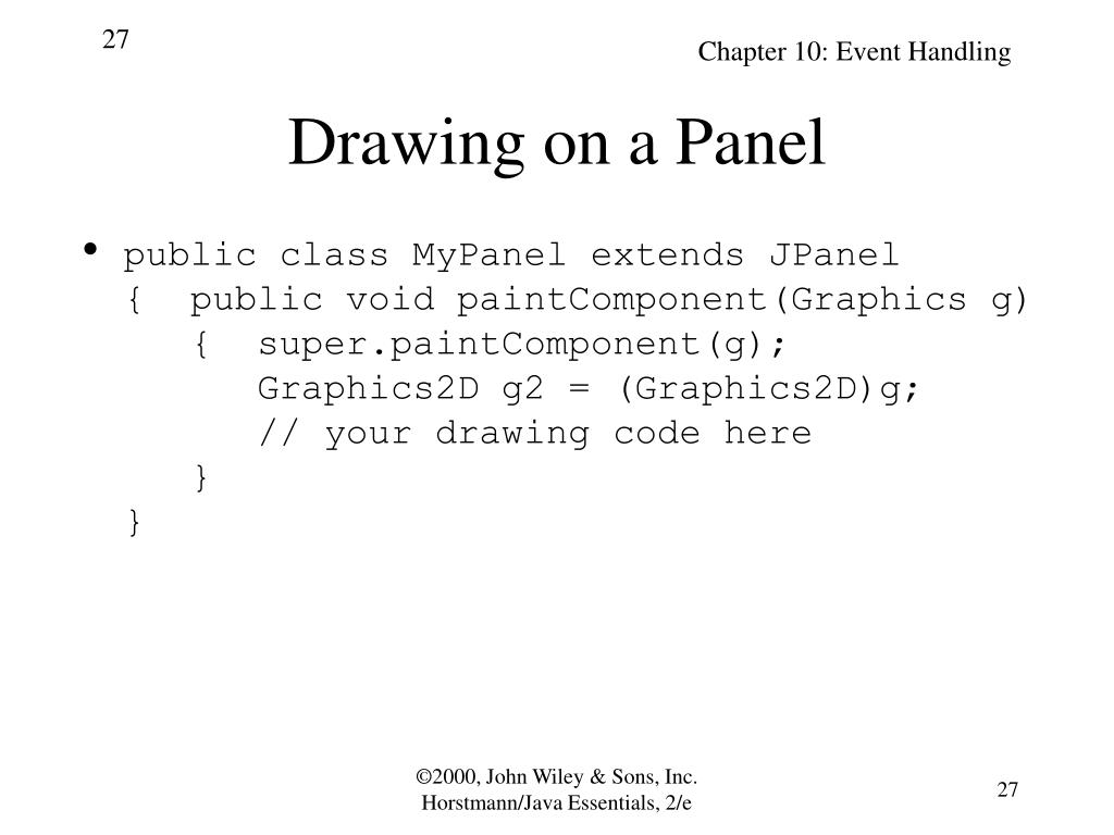 Drawing on a Panel