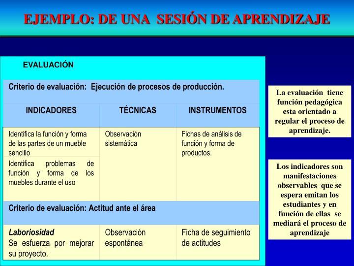 Criterio de evaluación:  Ejecución de procesos de producción.