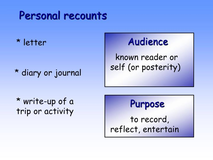 personal recount Personal responsibility essay one's chances of succeeding in college are highly dependent on their ability to demonstrate their personal responsibility by doing so, one will be set for success not only in college, but also in life.