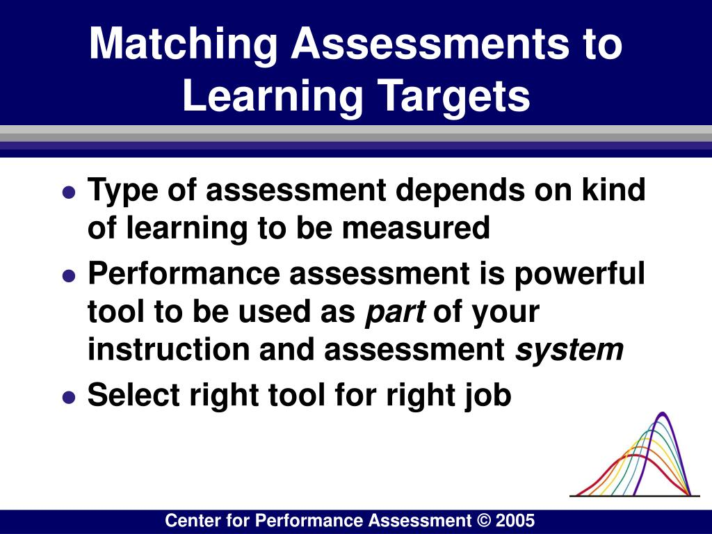 Matching Assessments to Learning Targets