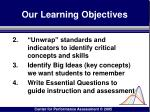 our learning objectives47