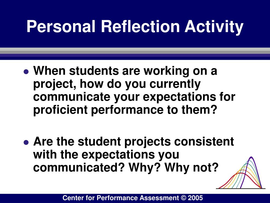Personal Reflection Activity