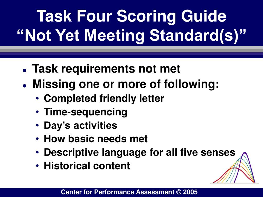 "Task Four Scoring Guide     ""Not Yet Meeting Standard(s)"""