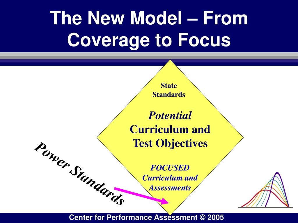 The New Model – From  Coverage to Focus