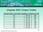 unipolar adc output codes