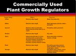 commercially used plant growth regulators