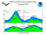 ndvi bt by ecosystem type central usa