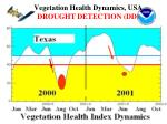 vegetation health dynamics usa drought detection dd