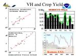 vh and crop yield
