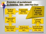 evolution of punishment in america 1600 2000 flow chart