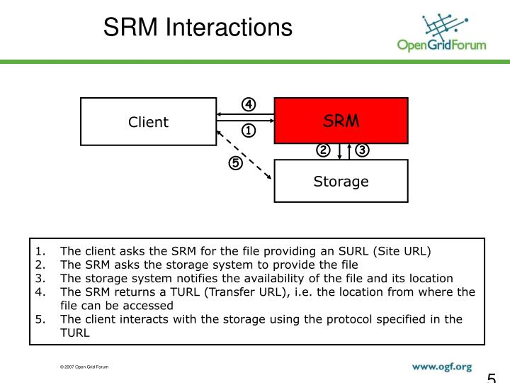 SRM Interactions