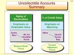 uncollectible accounts summary