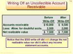 writing off an uncollectible account receivable3