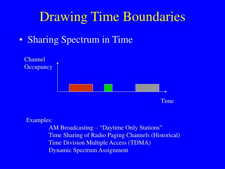 Drawing Time Boundaries