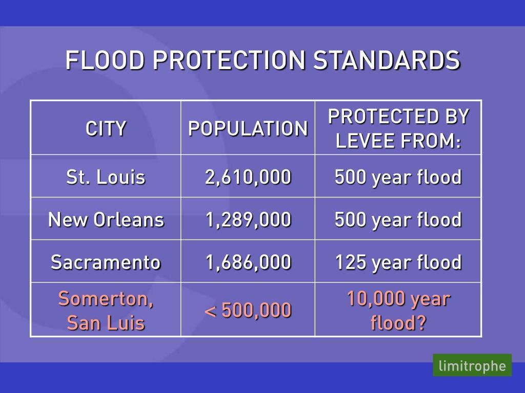 FLOOD PROTECTION STANDARDS