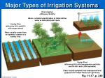 major types of irrigation systems