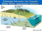 saltwater intrusion into coastal water wells groundwater depletion
