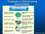 tradeoffs of withdrawing groundwater