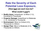 rate the severity of each potential loss exposure how bad can each loss be what could it cost