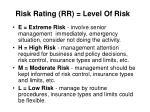 risk rating rr level of risk