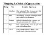 weighing the value of opportunities