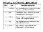 weighing the value of opportunities1